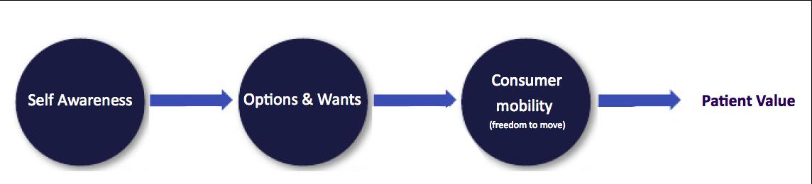 IOM Figure 2